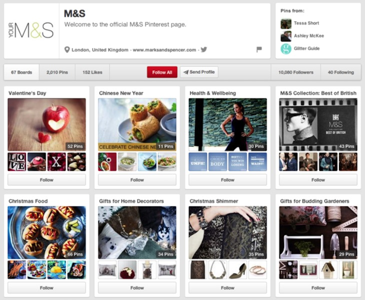 Marks-and-Spencer-eCommerce