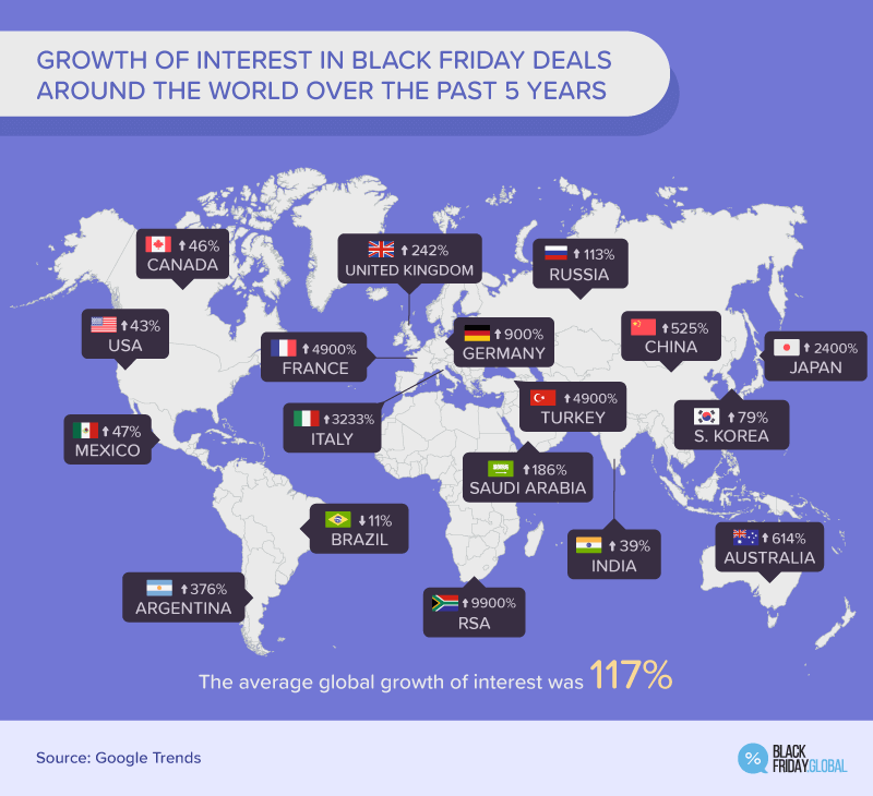 growth of interest in black friday global stats