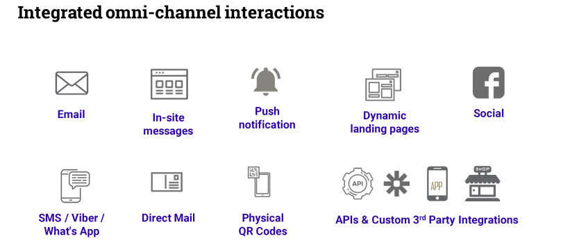 integrated-omnichannel-offerings