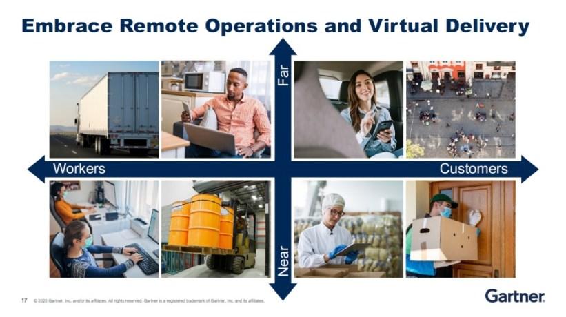Gartner Trends 2021: Operation Anywhere