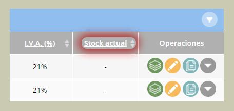 Stock actual