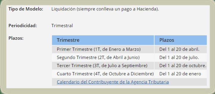Calendario del contribuyente. Modelo 111 de Hacienda de retenciones en facturas recibidas.