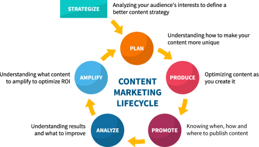 social media marketing tools - ContentStudio