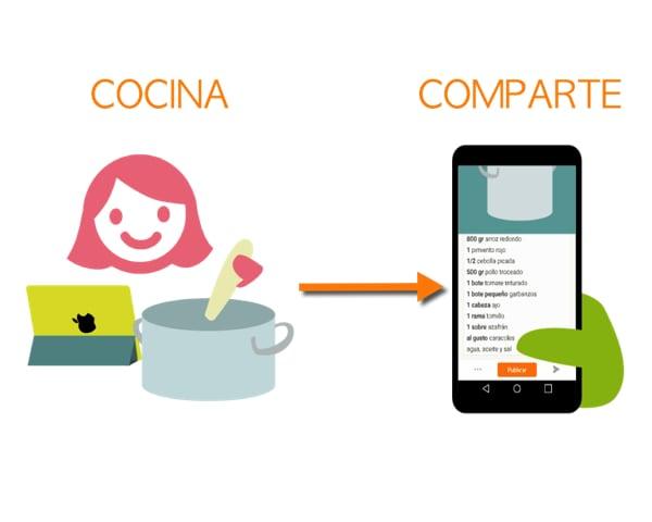 Cookpad, la comunidad en donde compartir tus recetas