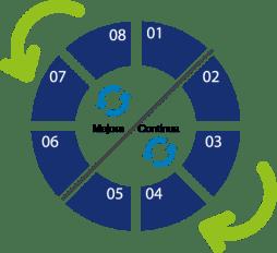 mejora_continua_proceso_de_ventas