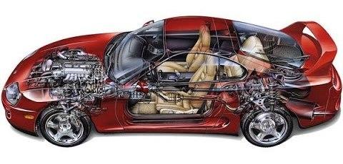 كورسات انجليزى ولغات من كورسييز .كوم اصلاح كنترول السيارات – كورس متكامل فى صيانة الكترونيات السيارة وبرمجة عقل السيارة