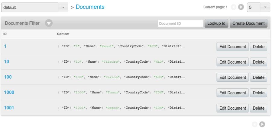 talend-default-documents