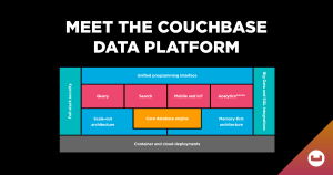Meet the Couchbase Data Platform