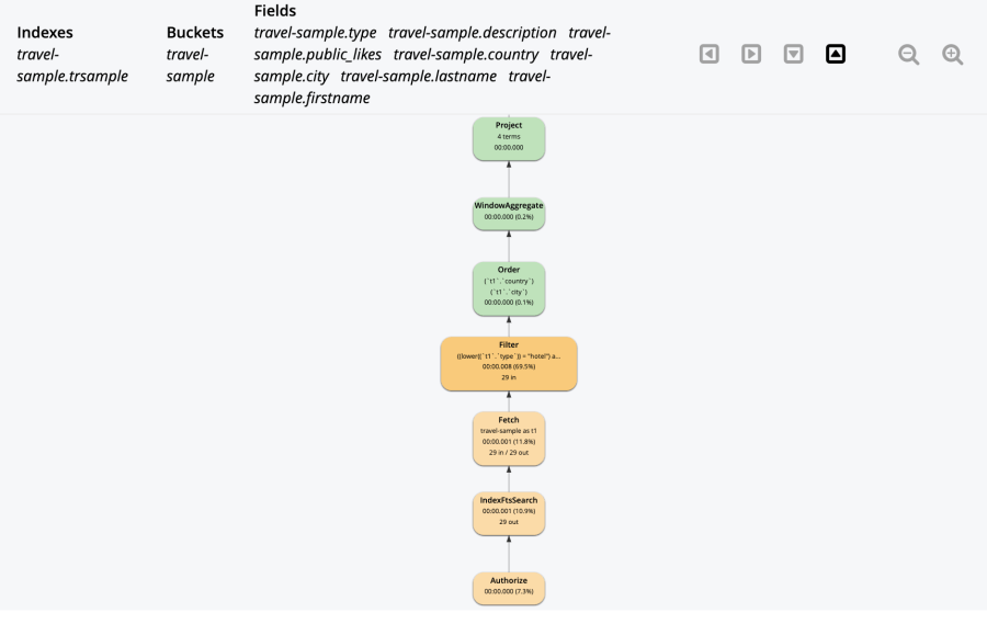 Query plan with SEARCH()