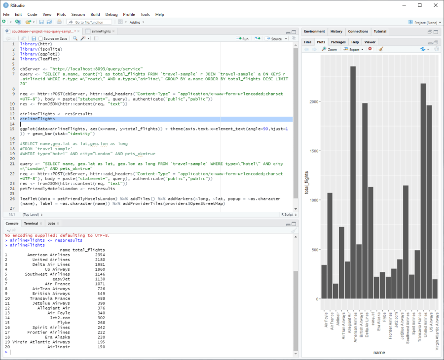 Couchbase R Programming SQL Query chart