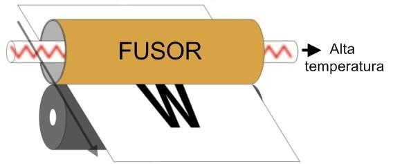Fusor de Impressora - Funciona em alta temperatura