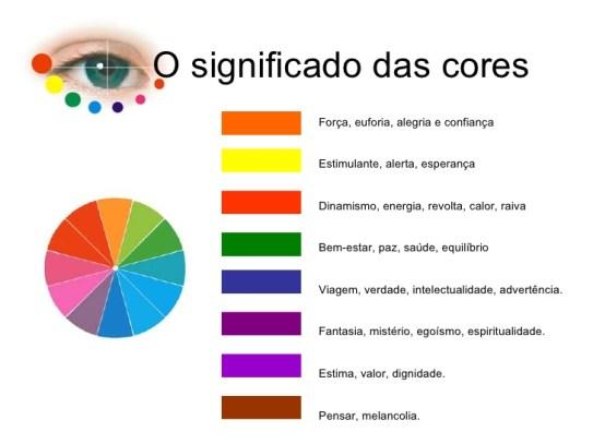 teoria-das-cores