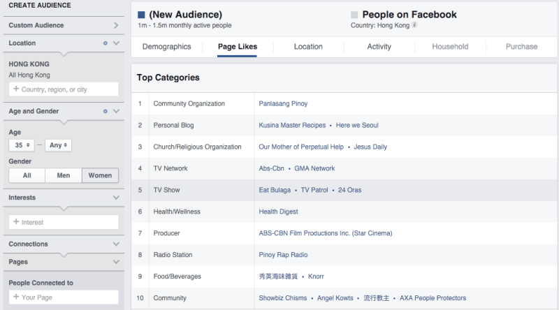 Facebook Audience HK Female 35+