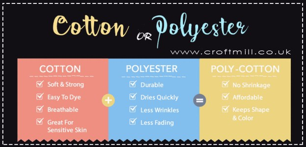 croft mill cotton or poly