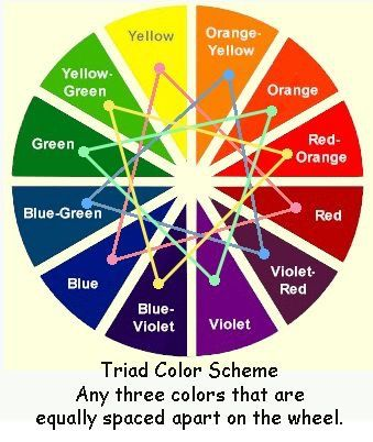 mix 'n' match colour wheel guide