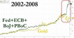 centralbank-balance-gold2