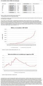 circulation billets de banques ch en 2014