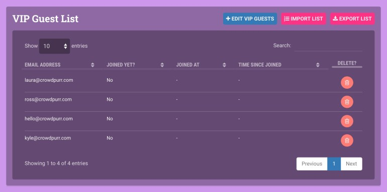 Crowdpurr displays uploaded participant data like email addresses in the VIP Guest List
