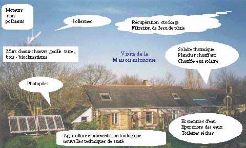 La maison autonome des Baronnet