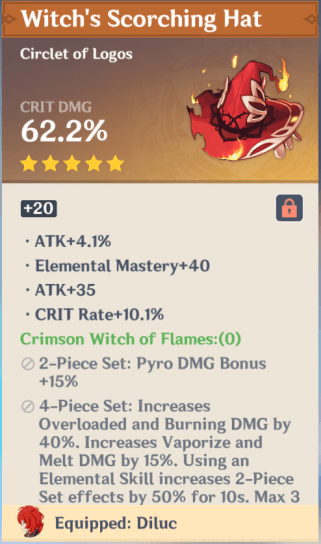 Crimson of Witch Flames