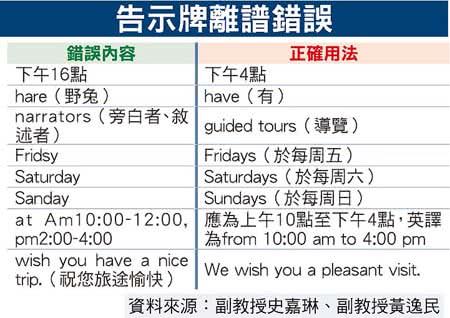 Wrong translation at Taroko National Park