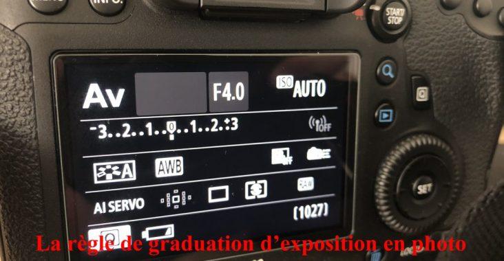 règle de graduation d'exposition