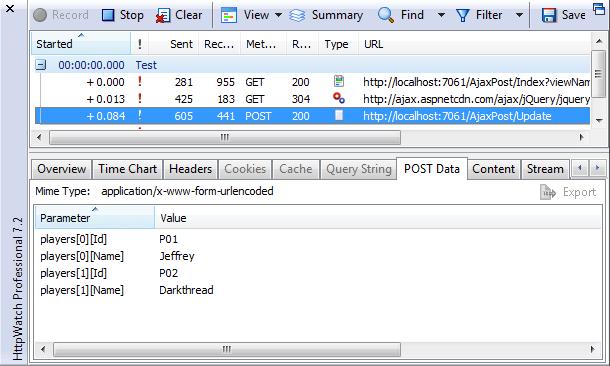 使用jQuery.ajax傳送物件陣列給ASP.NET MVC-黑暗執行緒