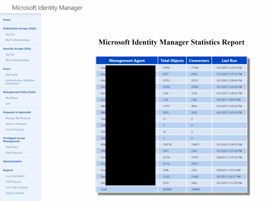 Microsoft Identity Manager Statistics Report