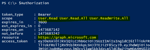 Leveraging the Microsoft Graph API with PowerShell and OAuth