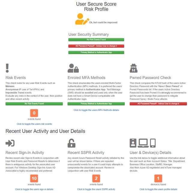 User Secure Score Risk Profile - 640px