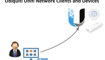 Why and how I rebuilt my home network with Ubiquiti UniFi