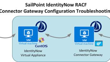 SailPoint IdentityNow to ServiceNow Ticketing Integration