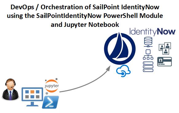 Release 1.1.0 Sailpoint IdentityNow PowerShell Module