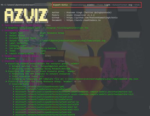 Generate Azure Resource Diagrams using PowerShell and AzViz