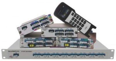 Metrowave family 300x158 - MetroWAVE - Soluciones pasivas CWDM y DWDM