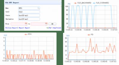 SLA portalv2 300x165 - Soluciones Carrier Ethernet 2.0 - Agregadores y CPEs