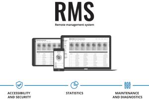 RMS folleto - ¿ Cómo funcionan las licencias en RMS ?