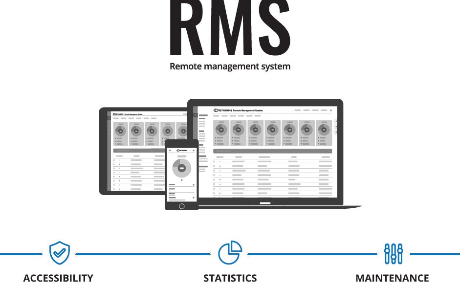 ¿ Cómo funcionan las licencias en RMS ?