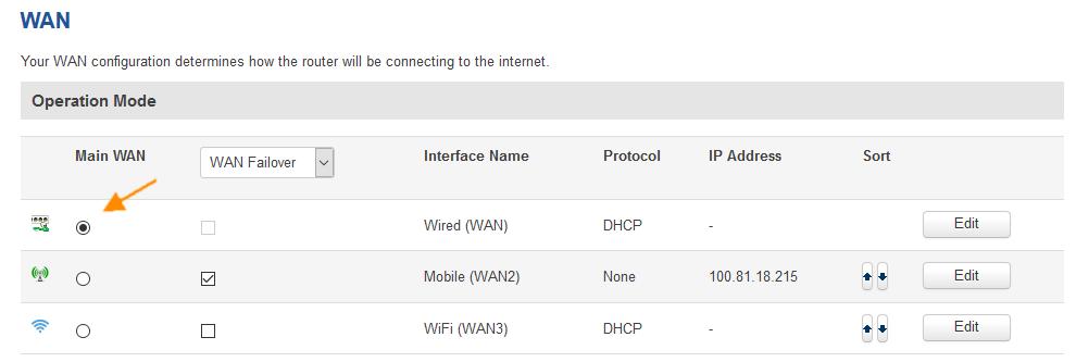 wan failover - ¿ Cómo configurar el puerto WAN como otro puerto LAN en mi router ?