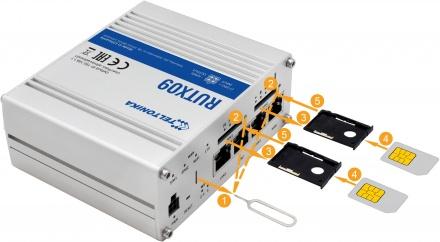 RUTX09 - RUTX - Routers avanzados Gigabit LTE CAT6