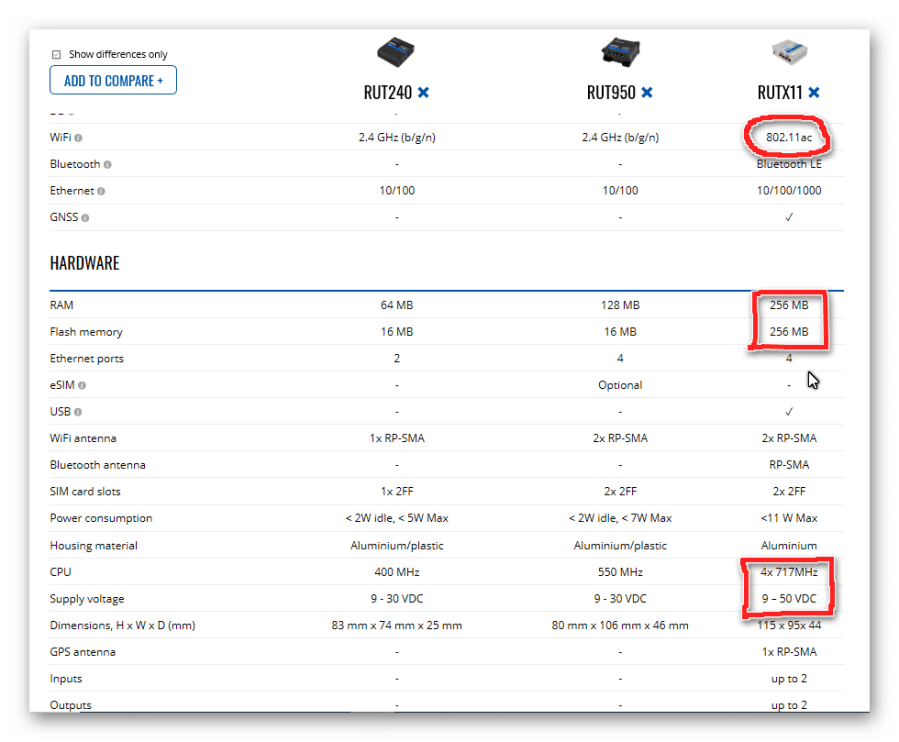 RUT240 RUT950 RUTX11 comparision - Mejoras en la nueva familia RUTX de routers gigabit de Teltonika