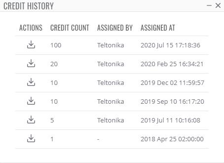 credit history - ¿ Cómo funcionan las licencias en RMS ?