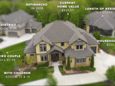 An image of a home that provides multiple data segments of the family who lives in the household.