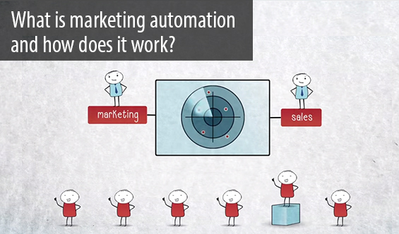 marketing_automation_-_how_it_works