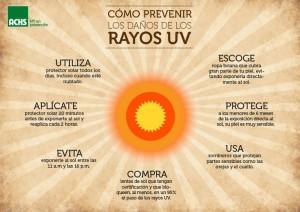 Salud Previsional: Enfermedades del verano ¿Cómo evitarlas?