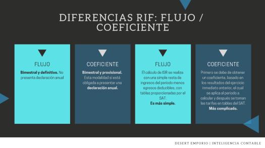 Imagen diferencias flujo/coeficiente