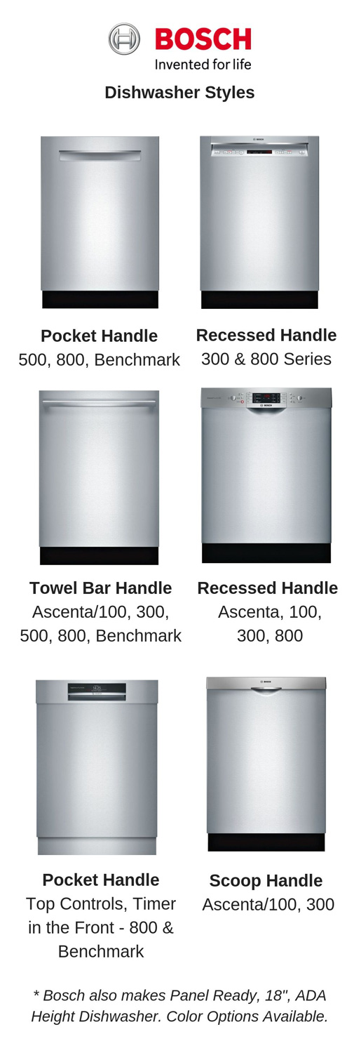 Bosch Dishwasher Review 100 Vs 300 Vs 500 Vs 800 Series Best Of 2020