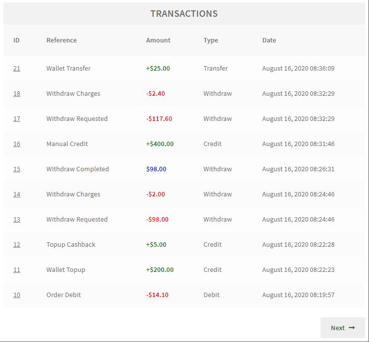 Wallet transactions shortcode