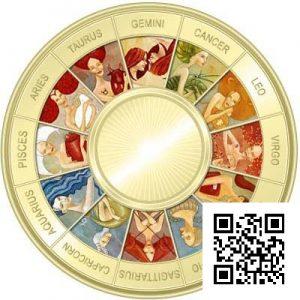 Zodiac Sign Profiles