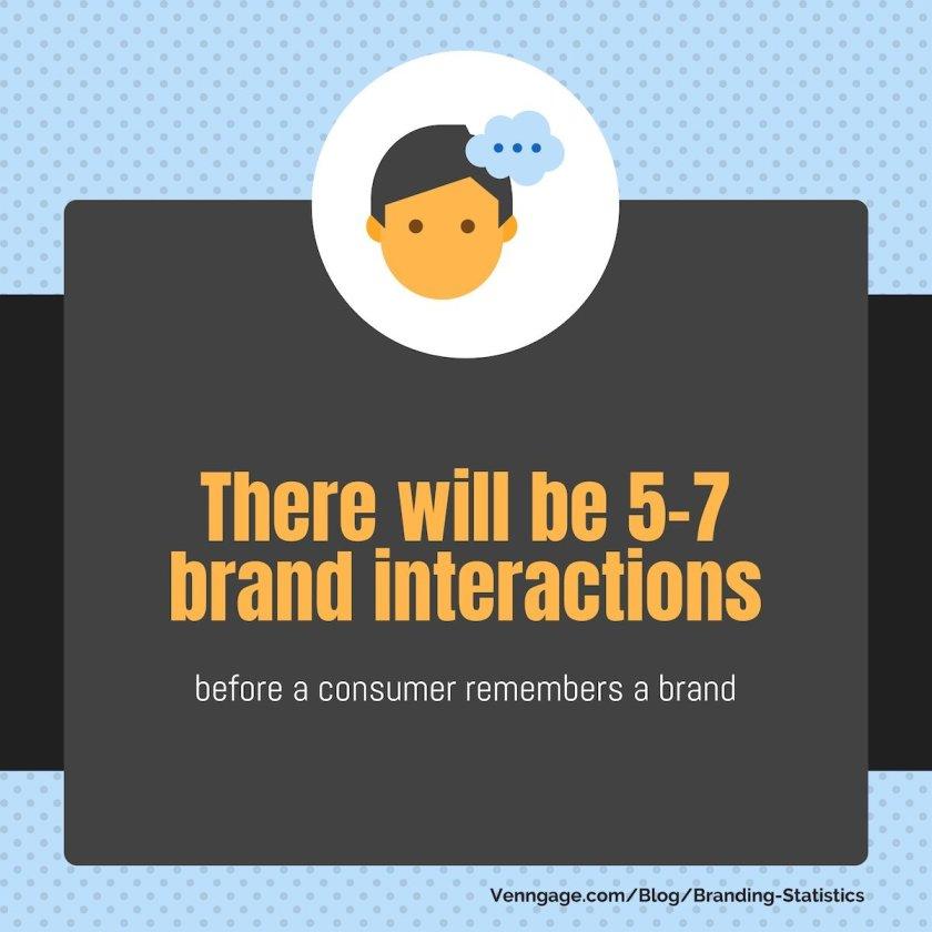 análisis-competencia-marca-interacciones-estadísticas